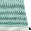 Pappelina Mono Jade & Pale Turquoise Rug Edge Detail