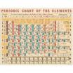 Cavallini & Co Periodic Chart 1000 Piece Jigsaw